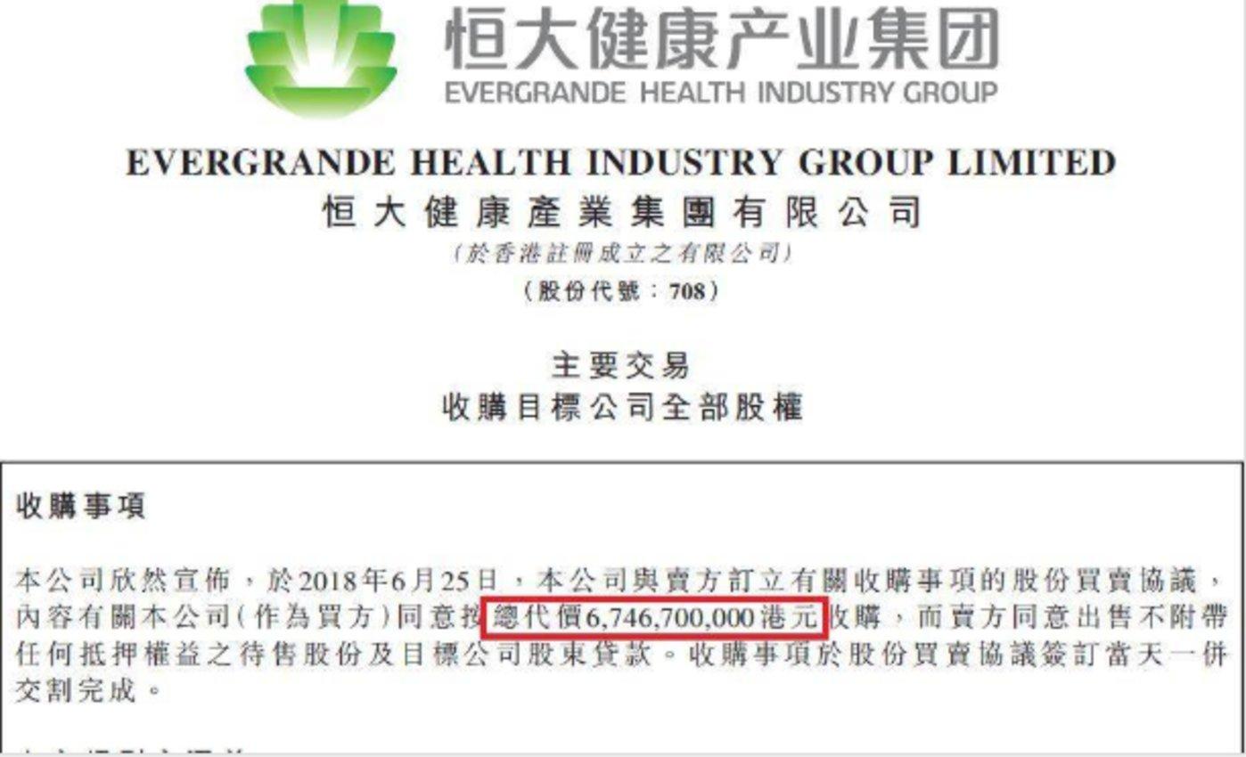 恒大健康产业集团的公告