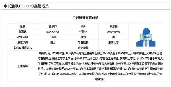 张振辉简介(来源:上市公司公告)