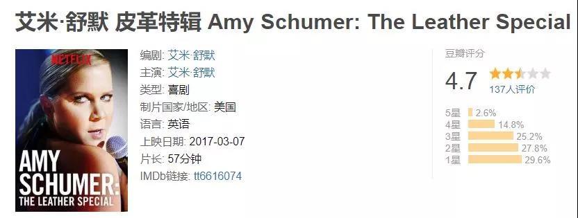《艾米·舒默:皮革特辑》网络口碑墙内墙外各种扑街