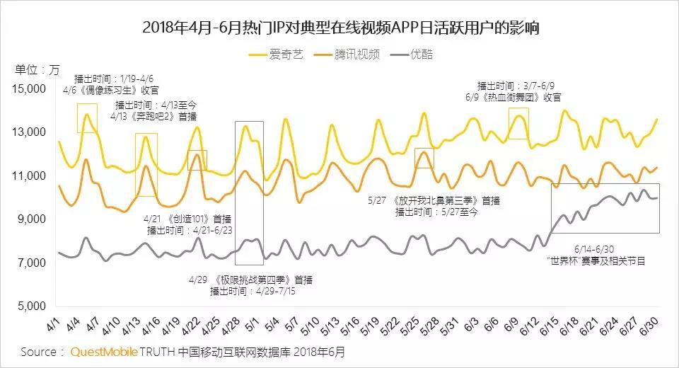 """中国移动互联网2018半年大报告:上市潮背后的""""存量江湖""""争夺战 翻译失败"""