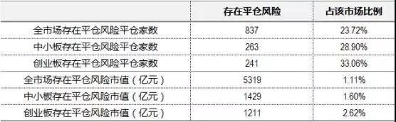 资料来源:Wind、中信证券市场研究部