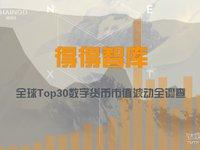 【链得得独家】全球Top30数字货币市值波动全调查:公链价值崛起