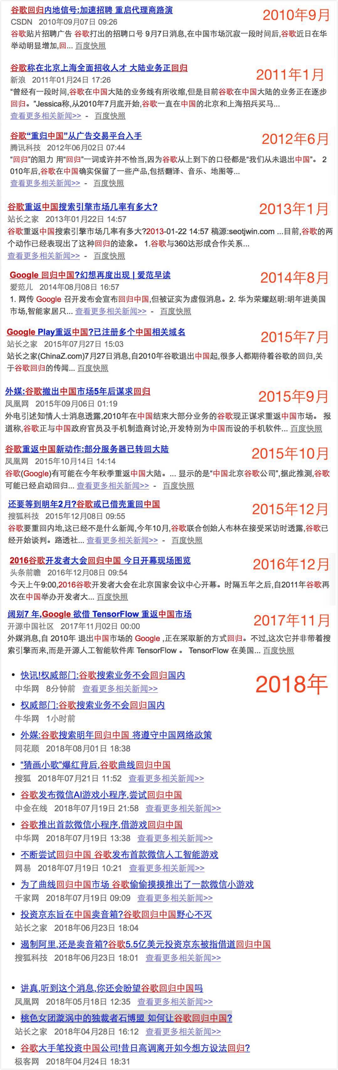 传了将近8年,但显然谷歌不会回归中国