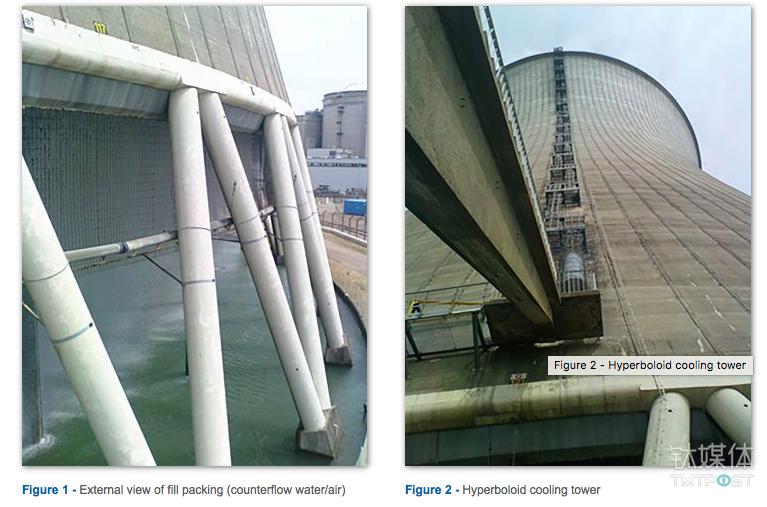 在法国核电站冷却塔上,BeanAir通过监控水温、空气、震动等指标监测核电站冷凝塔的建筑状况