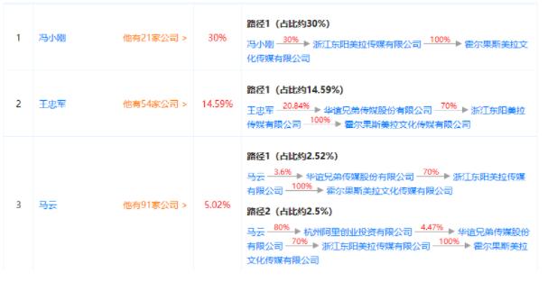 冯小刚、赵薇等登记公司,明星资本大撤离