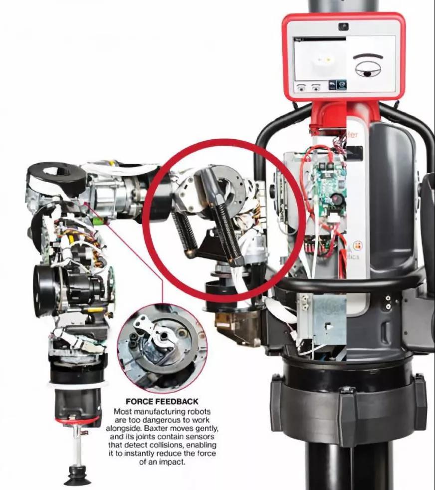 Baxter的内部结构与传统工业机器人迥异