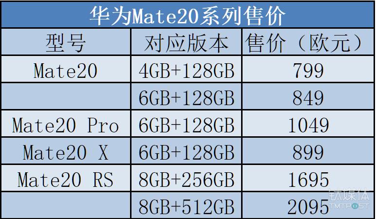 Mate20系列售价