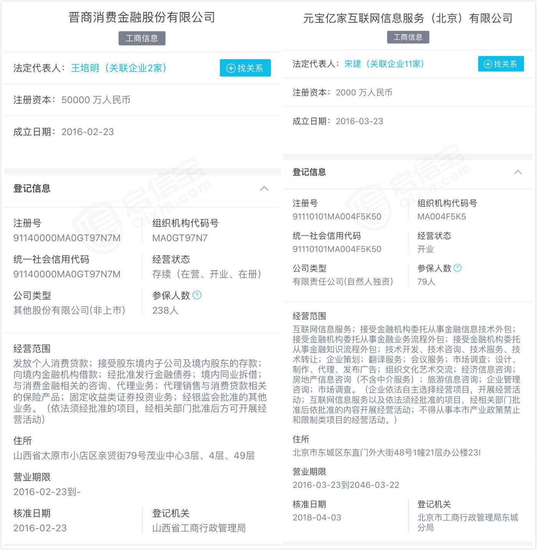 元宝e家与晋商消费金融的经营范围对比 数据来源:启信宝