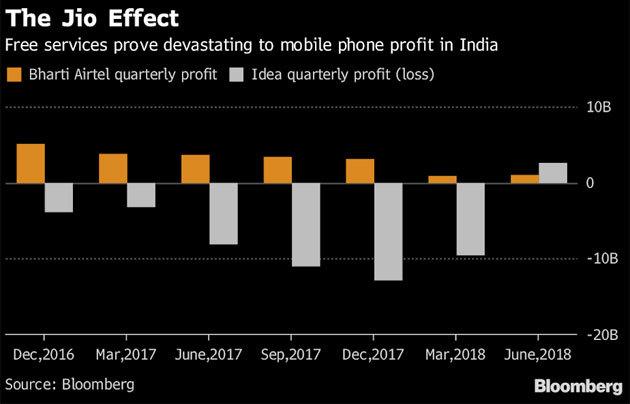 印度首富突袭中国手机军团