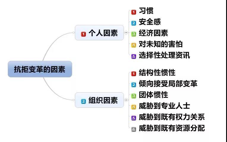 腾讯,阿里,小米.互联网企业进入组织架构调