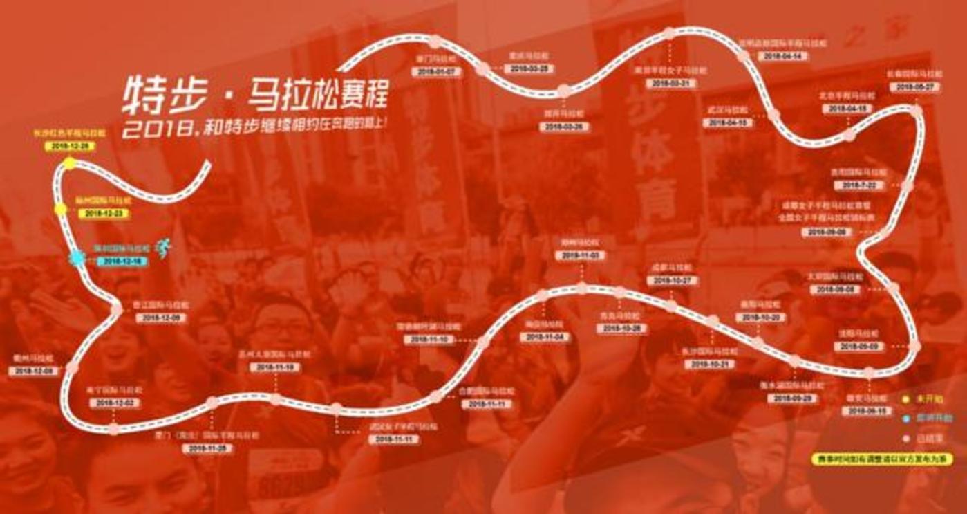 马拉松的2018:品牌营销的新战场