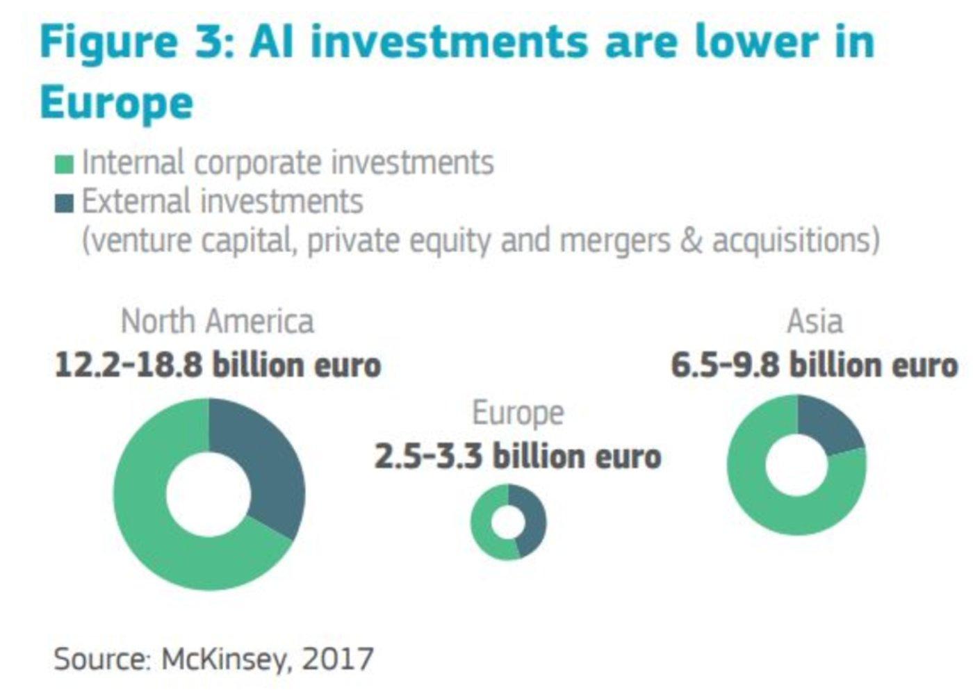 激战2018,全球AI这一年