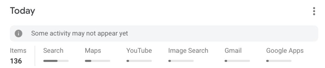谷歌一天跟踪你340次 关手机、不用谷歌...