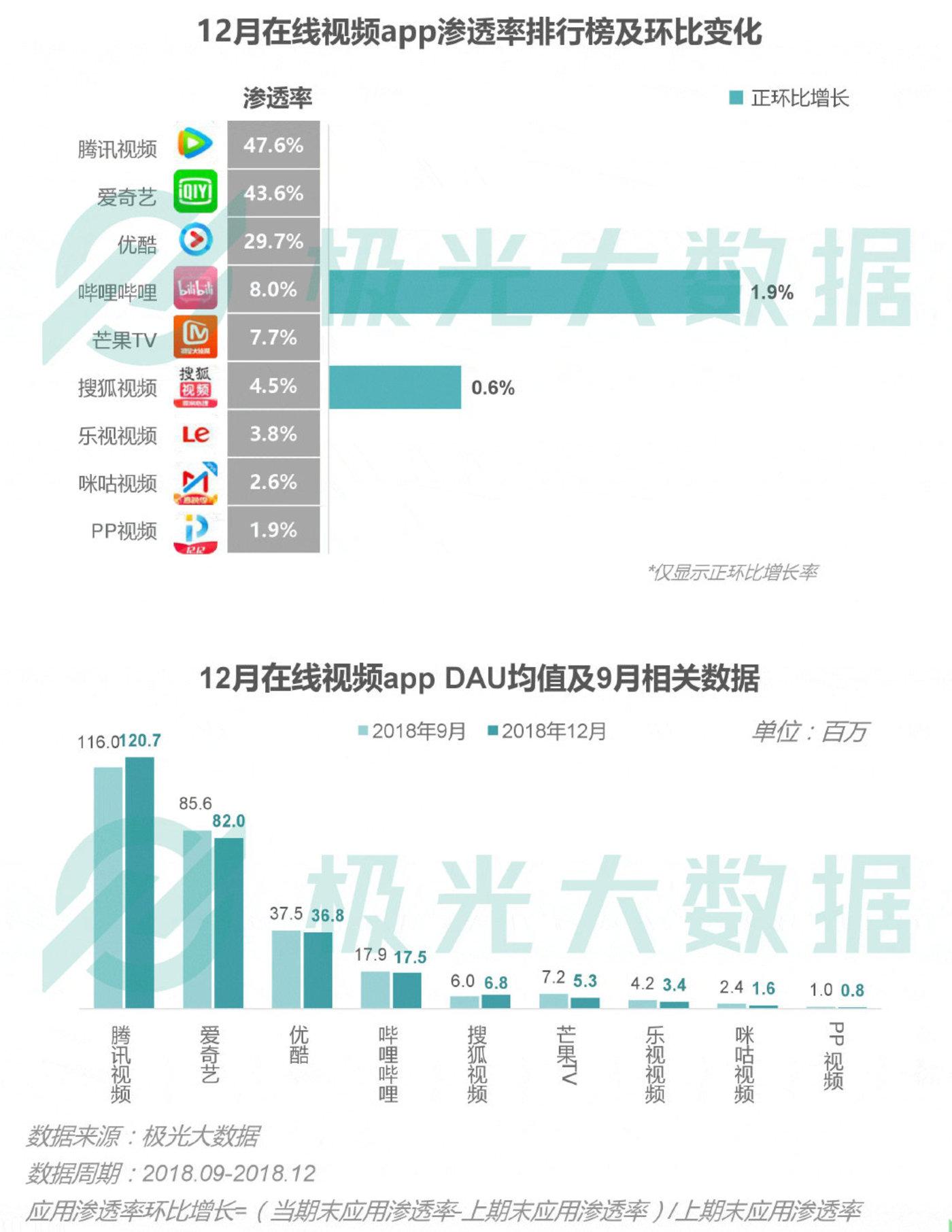 2018移动互联网行业研究报告:社交领域App态势稳固,综合商城风云变幻
