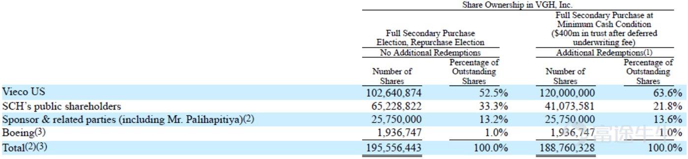 太空旅行第一股:一张票卖25万美金,已收到8000万美元的定金