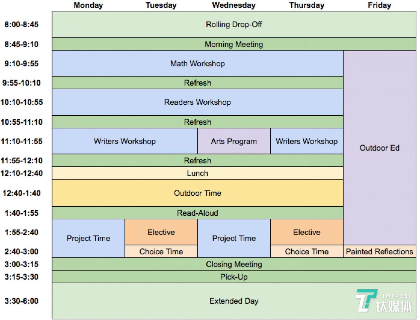 TK-K阶段在校学习时间表