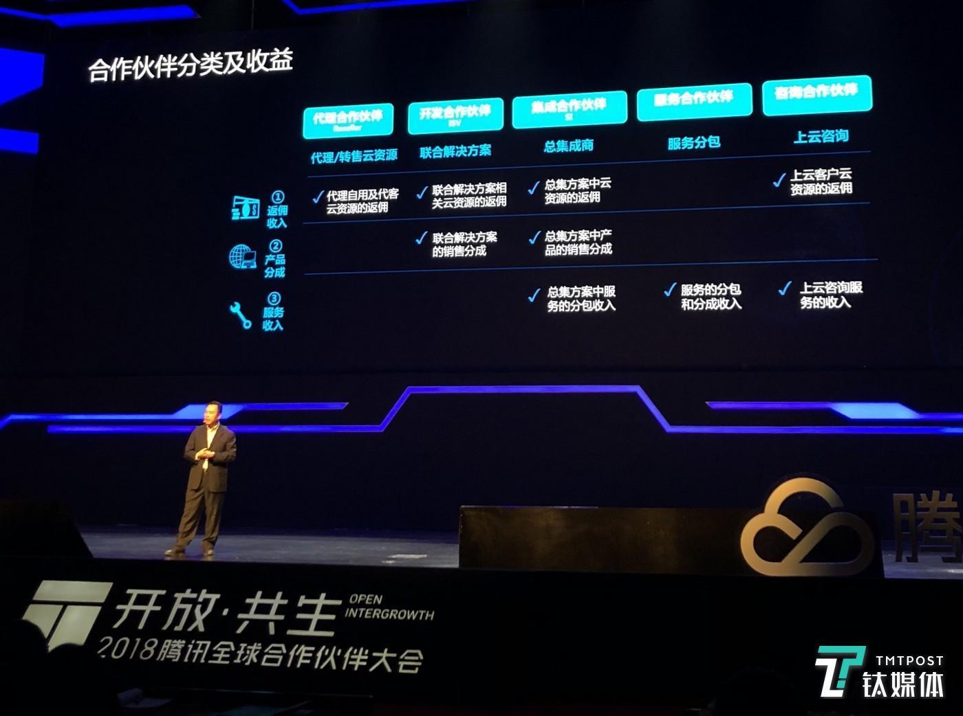 腾讯云合作伙伴生态建设的副总裁谢岳峰