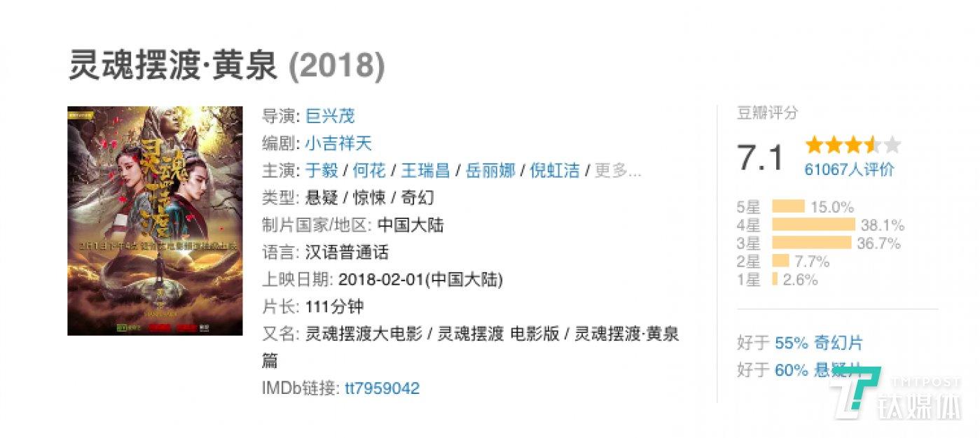 (《灵魂摆渡·黄泉》是网络大电影行业内分账模式2018年最经典的成功案例)