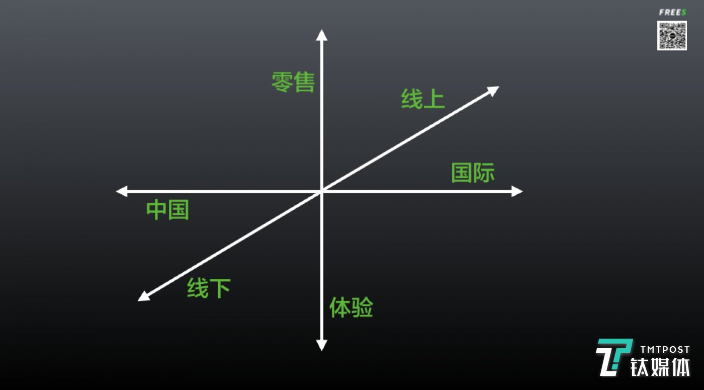 图片来自李丰演讲 ppt