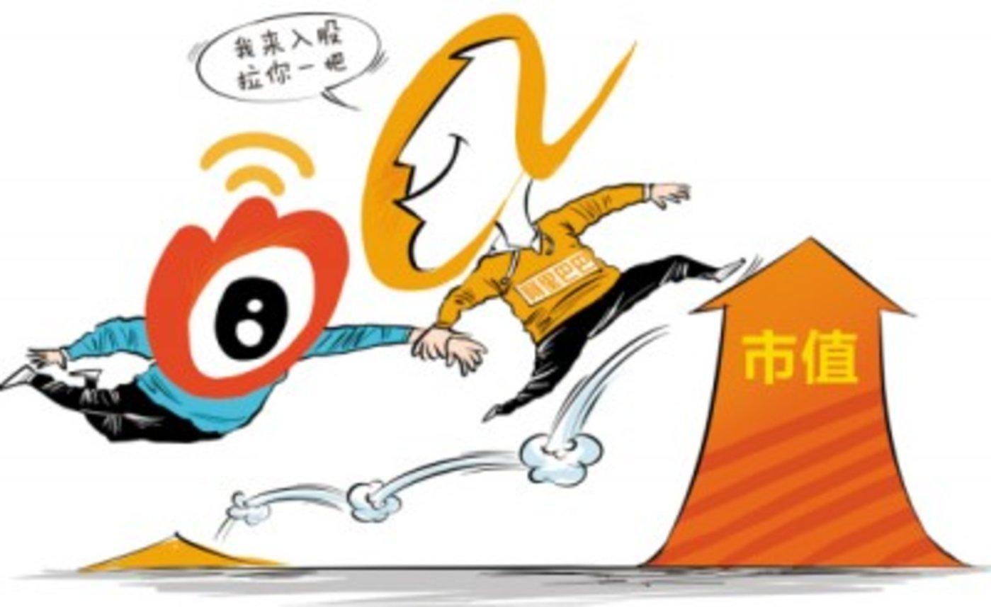 微信、微博、阿里旺信的公众平台大战开闸