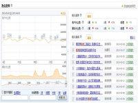 新浪门户首页改版背后的危机感,搜狐也该改了