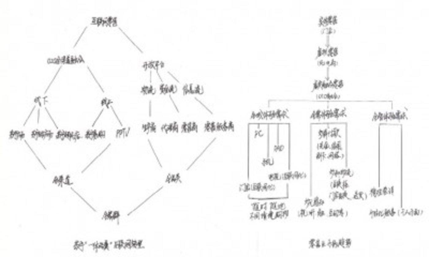 苏宁团队手绘图