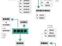 网站数据监测系统