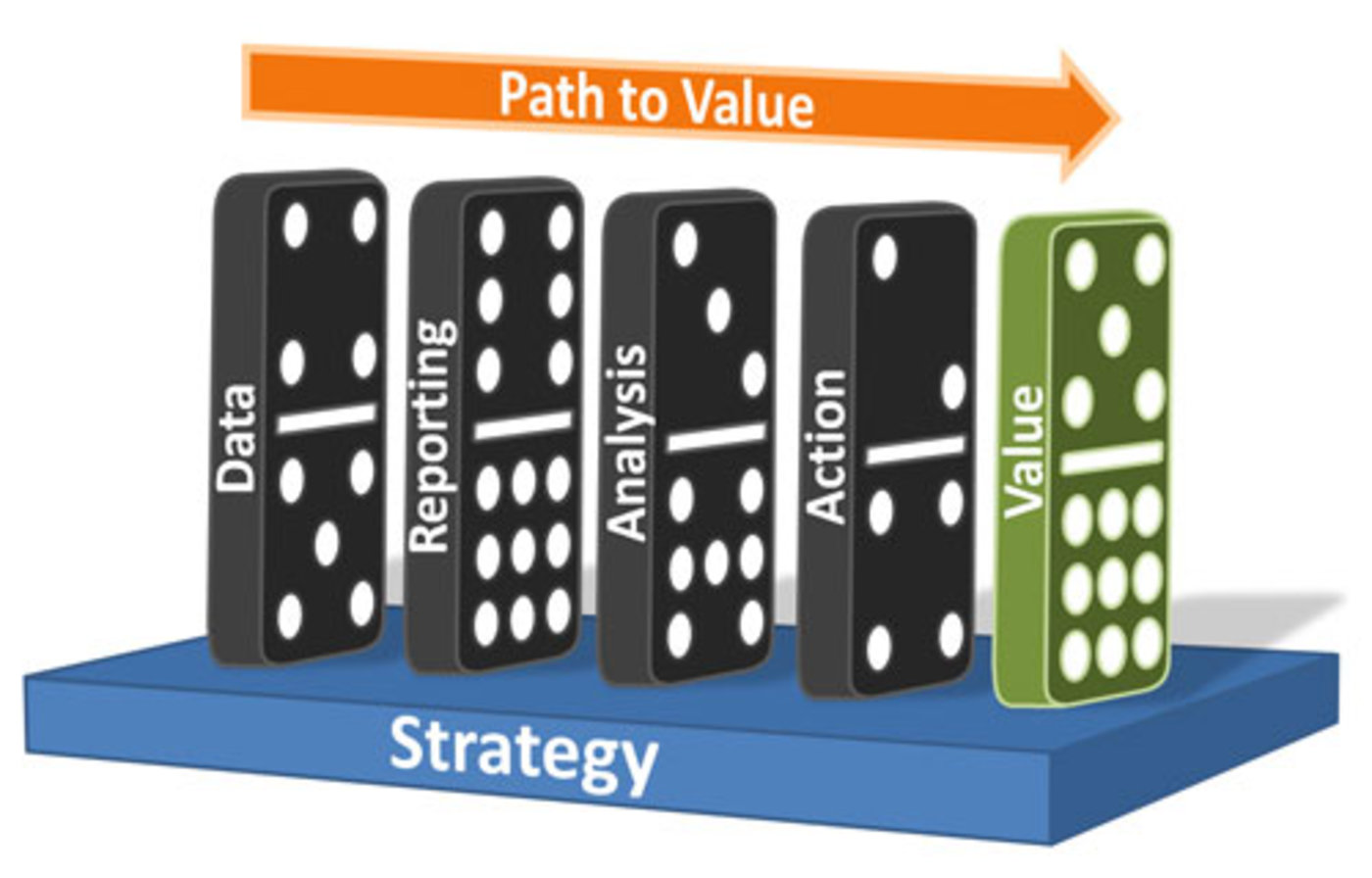 dominoes_strategy
