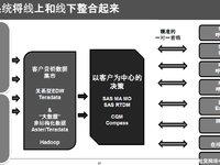【CIO说】西太平洋银行:用大数据提升产品推荐接受度达50%