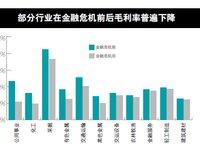 2010中国持续成长企业的6个基因