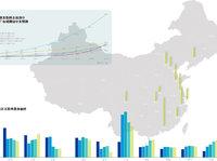 中国互联网的商业地理