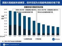 太阳能产业的劳动力高需求率,是喜是忧?