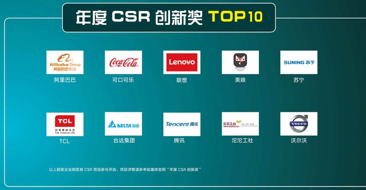 钛媒体BT Awards揭榜之:「年度CSR创新奖」花落谁家?