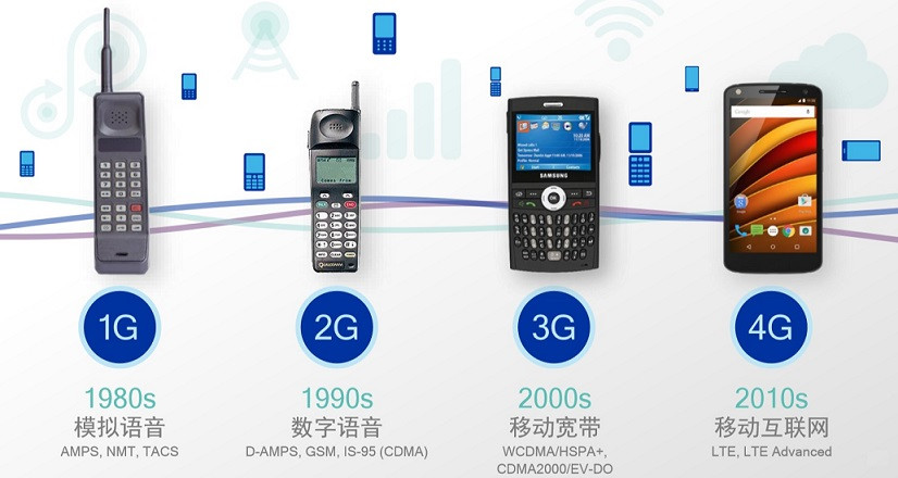 代表下一代移动通信技术的5G,颠覆性比你想象的要多