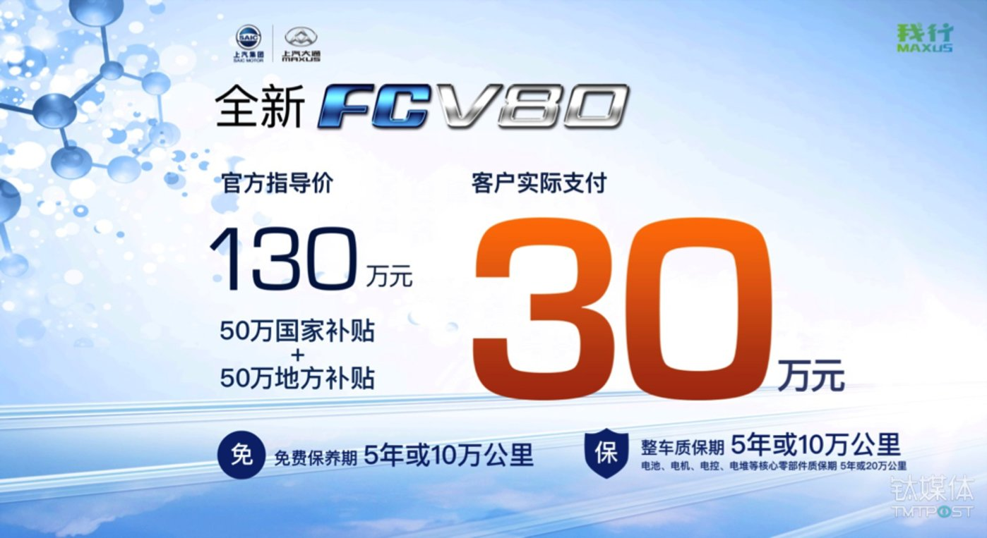 FCV80售价