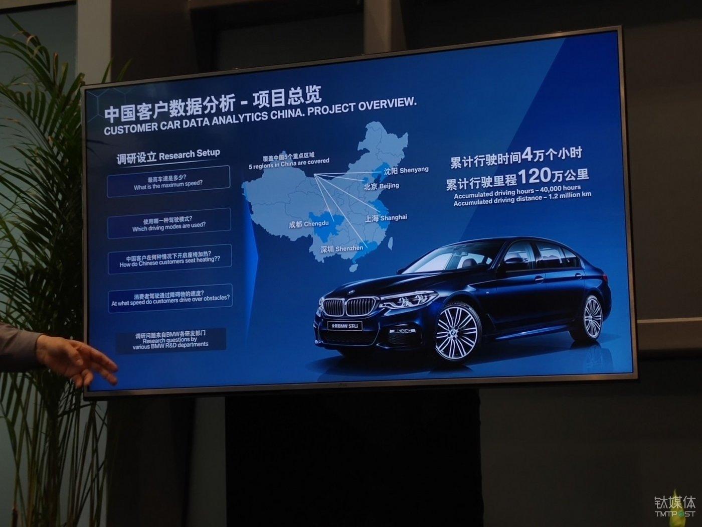 中国客户数据分析