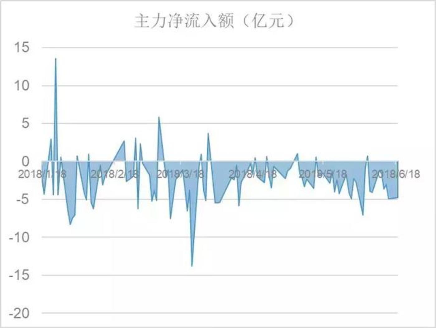 数据来源:东方财富