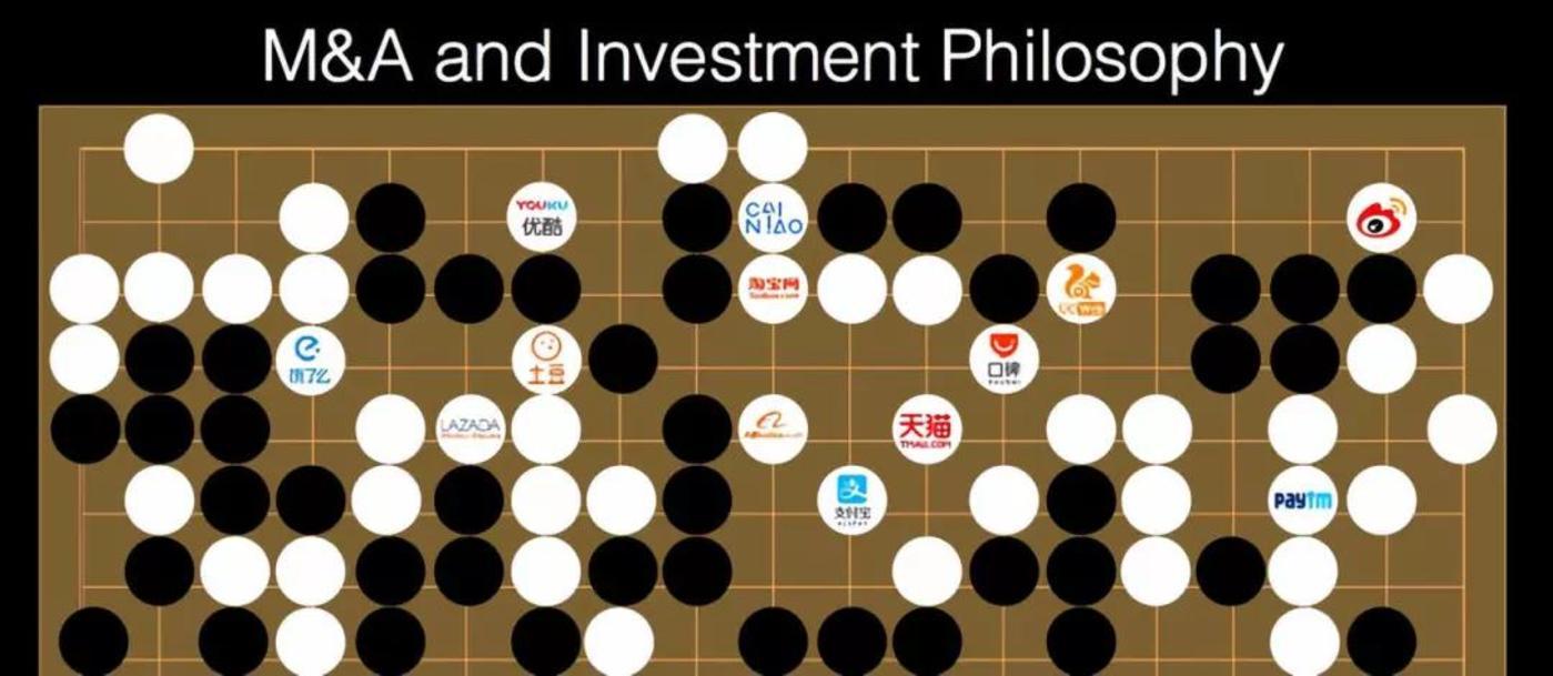 阿里2017年投资者日展示的投资并购逻辑