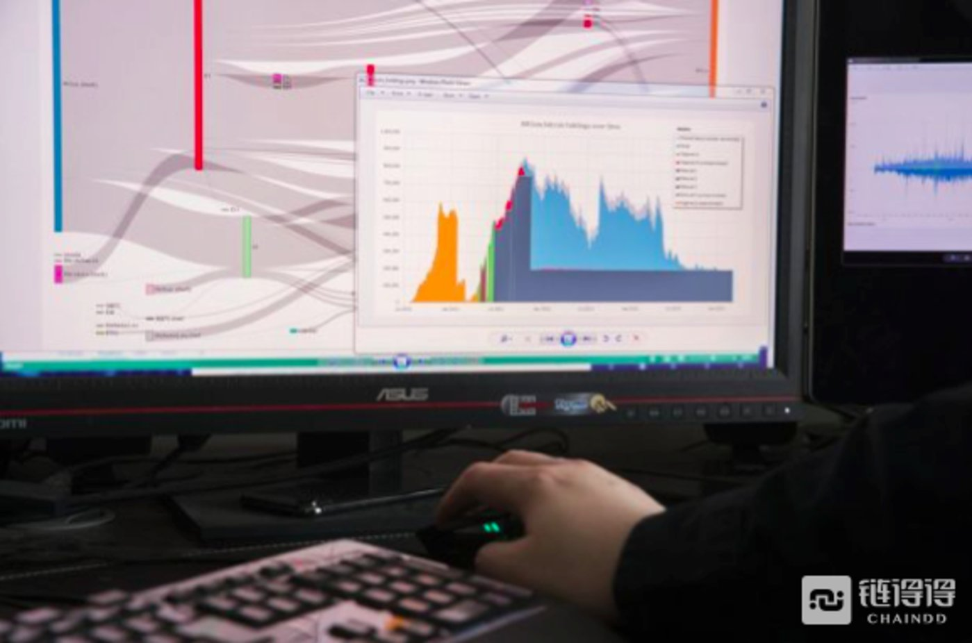Kim Nilsson在他的东京办事处显示了表明被盗虚拟货币流动的图表。照片:华尔街日报的SHIHO FUKADA