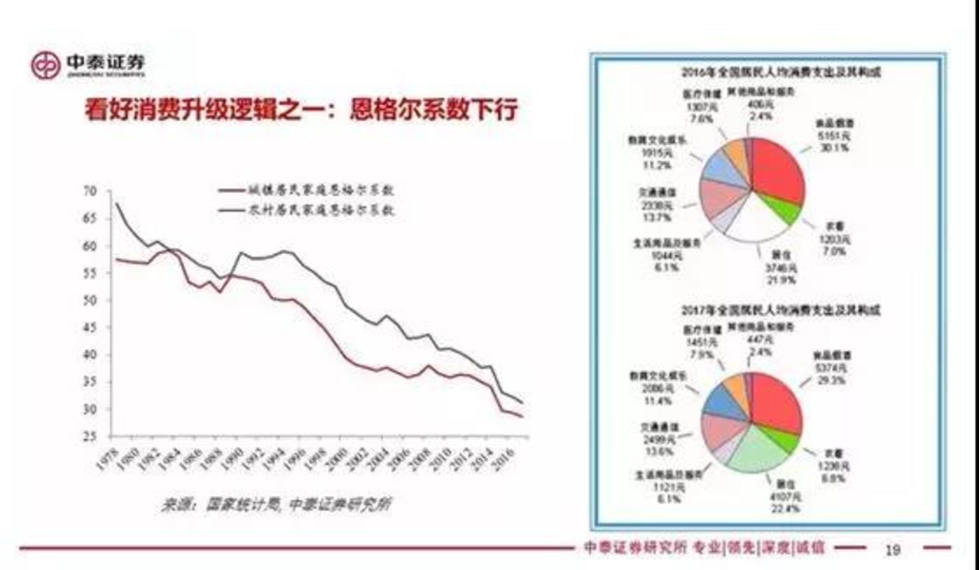 来源:中泰证券研究所