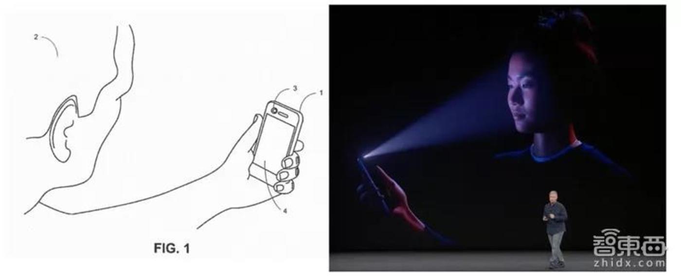 苹果的面部识别专利和最终产品