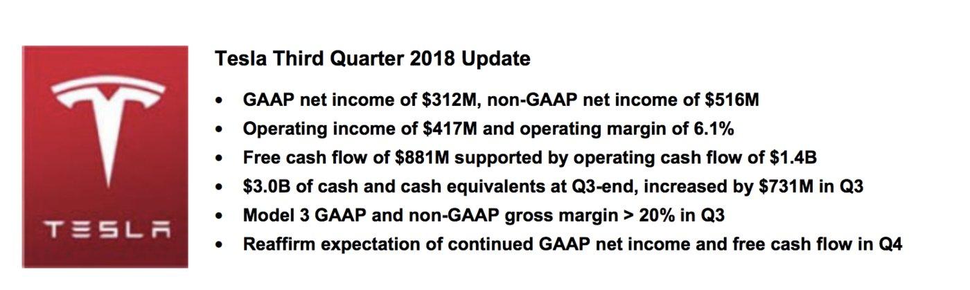 特斯拉Q3重要财务数据一览