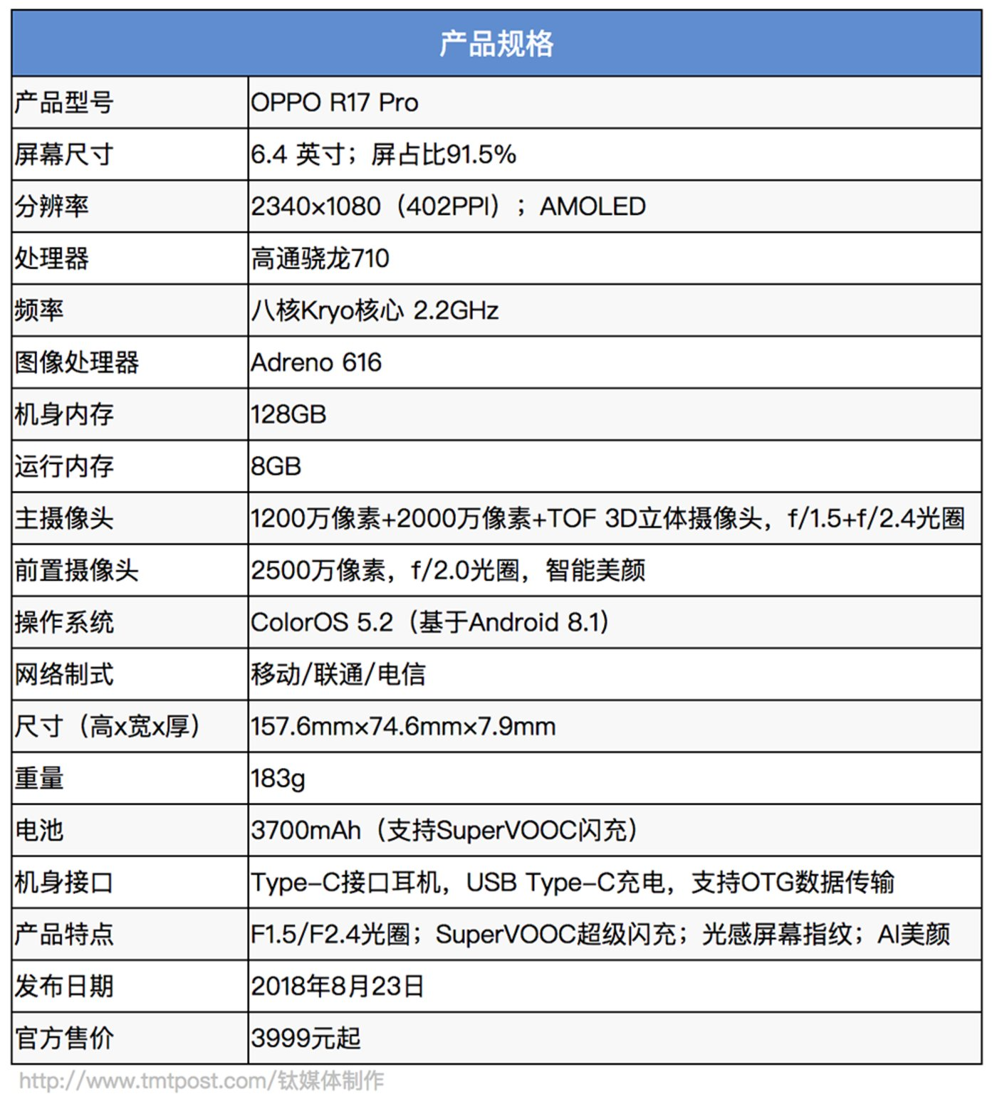 OPPO R17 Pro参数表