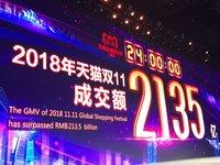 【钛晨报】2135亿!天猫双11最终成交额再破纪录!