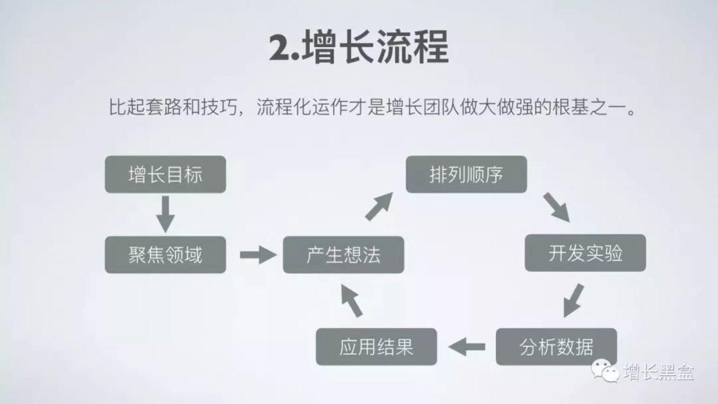 ▲ 大多数中国的用户运营多以活动为主,图片来自兑吧