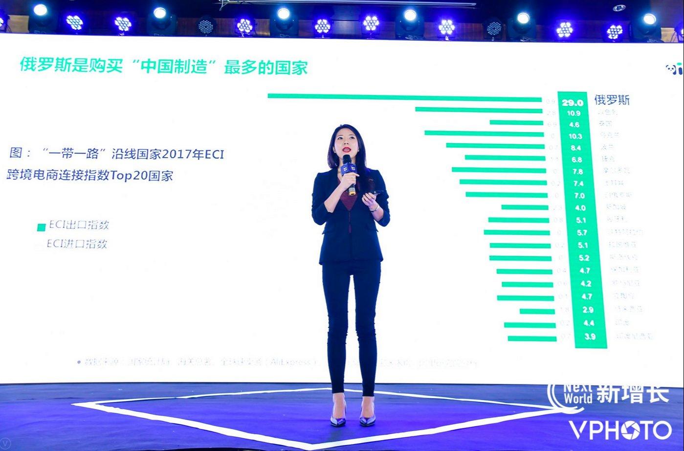 俄罗斯电商平台 UMKA 中国区副总裁 Sofia Zhang