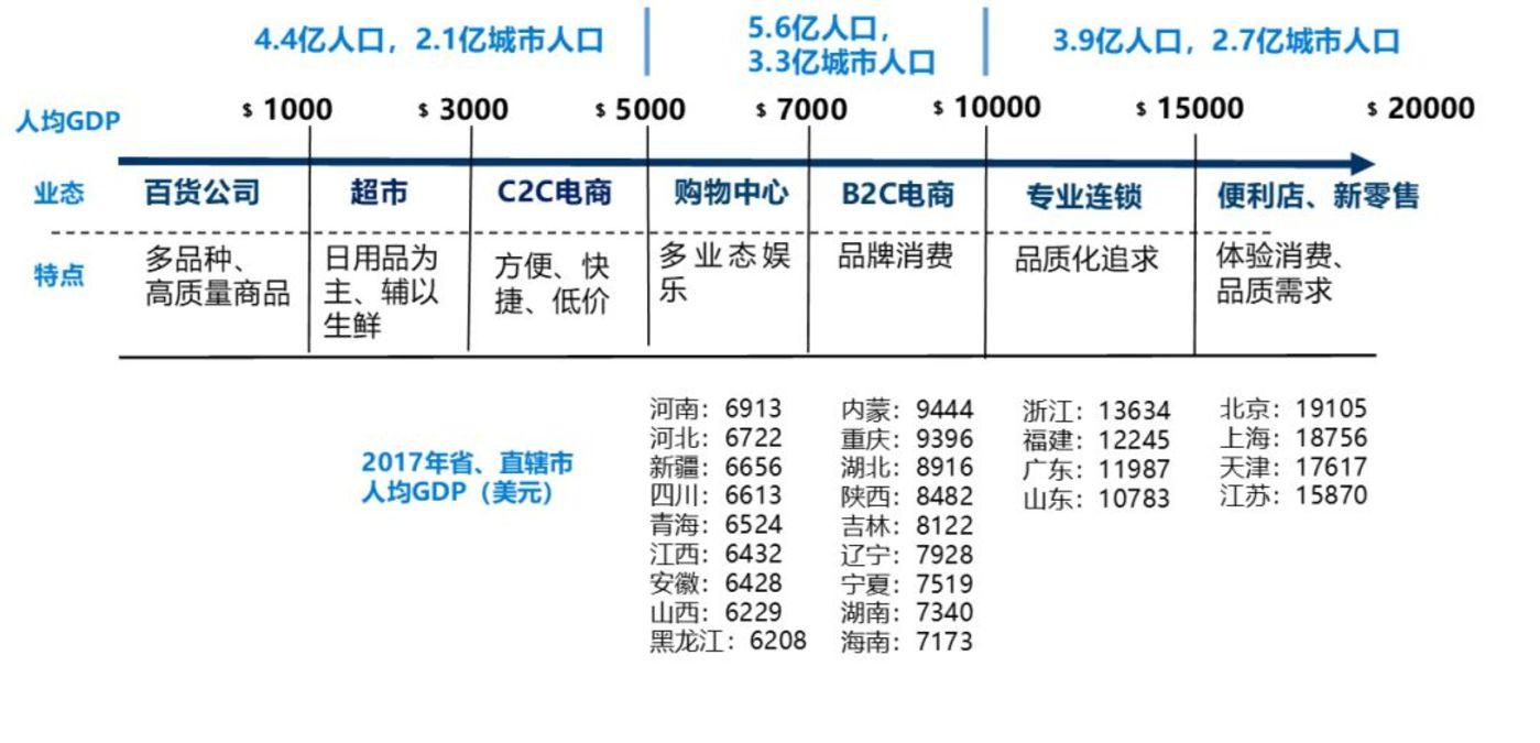 数据来源:国家统计局,国泰君安证券研究