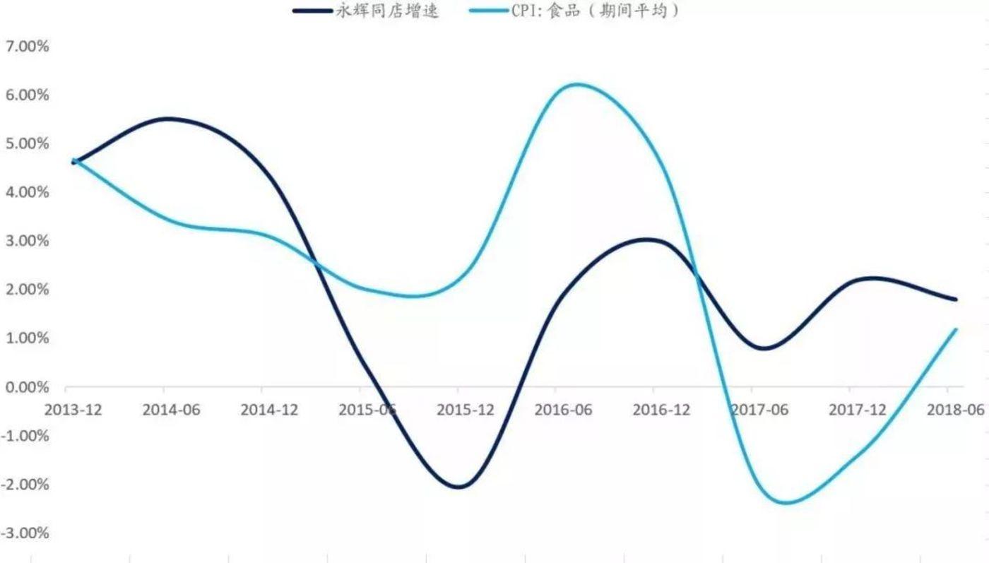 数据来源:Wind,公司公告、国泰君安证券研究