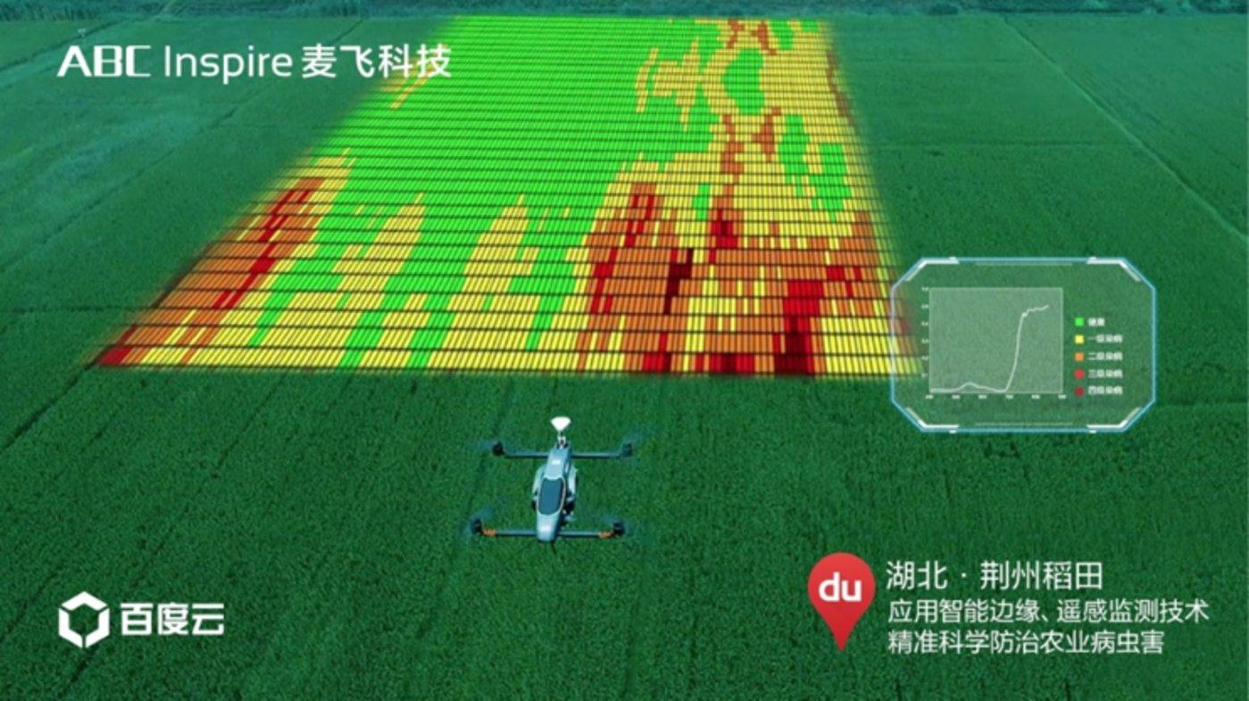 麦飞科技已经在2018年开始使用百度智能云边缘计算架构实现了麦视监测机上的机上处理算法,不用经过云端处理,直接在监测机飞行业务中实时生成病虫害监测图