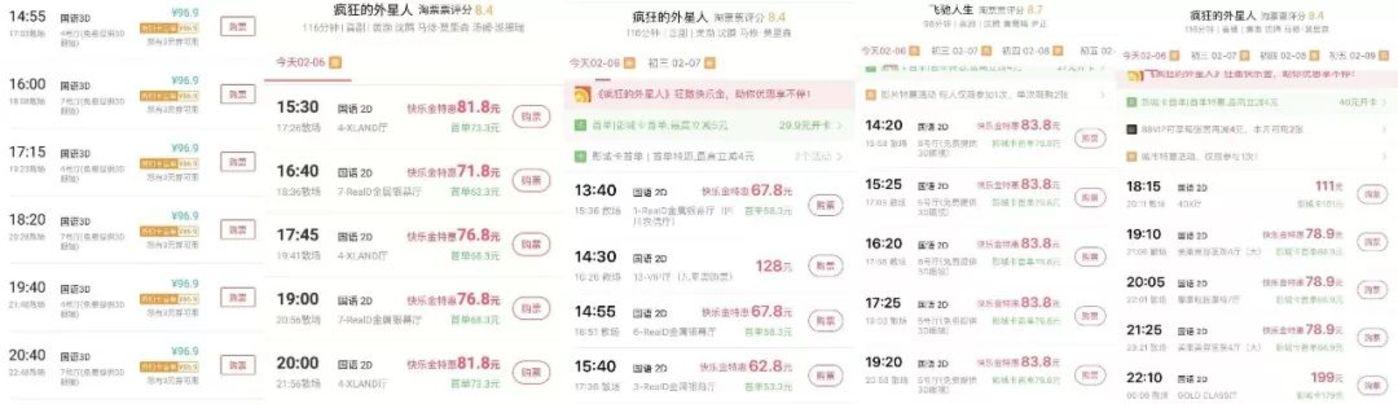 2019年多家影城春节档票价对比